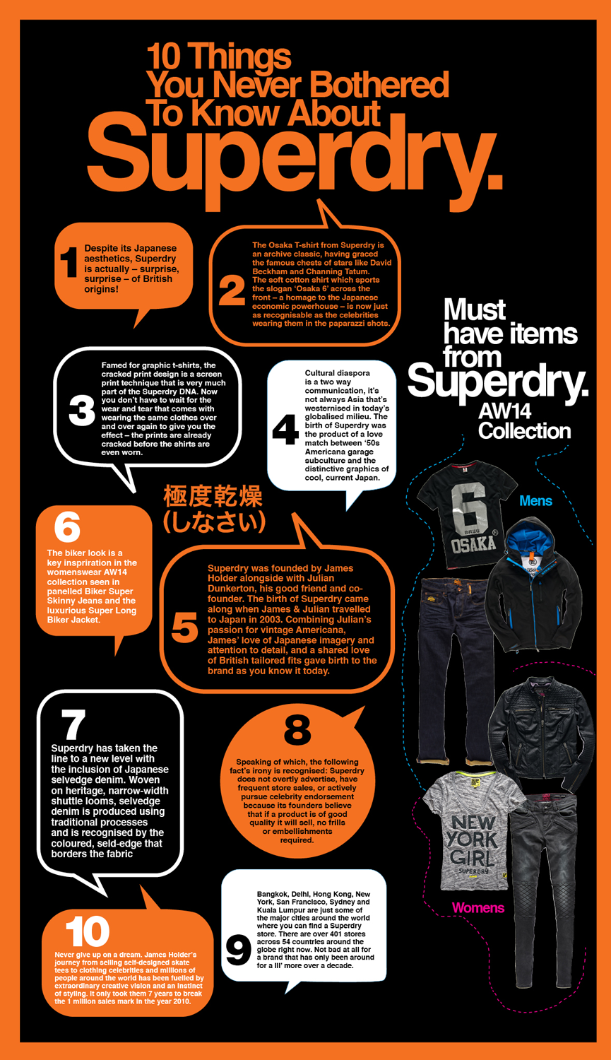 source: Superdry