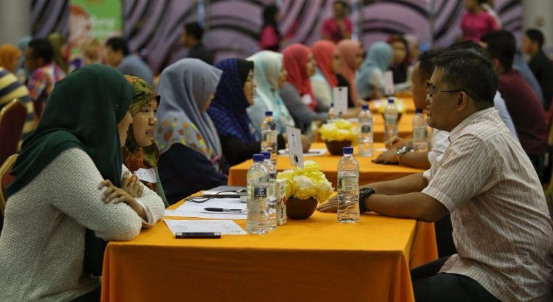 Muslim speed dating toronto